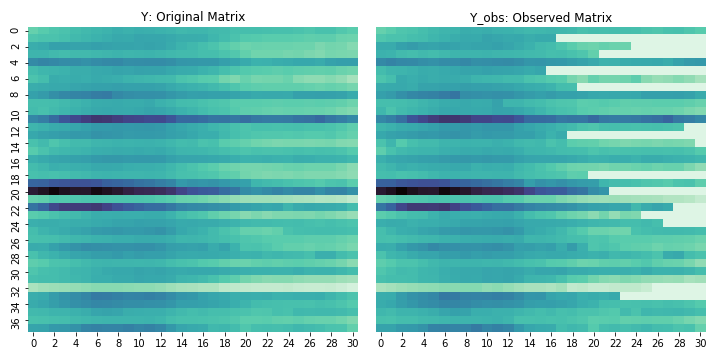 Y and Y_obs