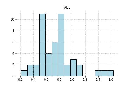 all_data